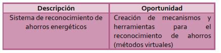 MediasEficienciaEnergetica-1