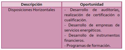 MedidasEficienciaEnergetica-3