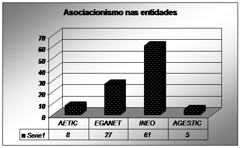 Integrantes-asociacons-ClusterTIC-Galicia_31-01-20081